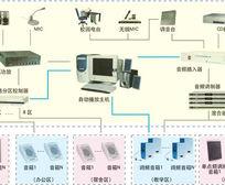 会议广播-惠州闭路监控系统