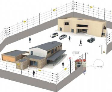 周界防范-闭路监控系统